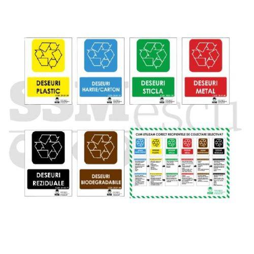 Set Autocolante pentru Reciclare Selectiva
